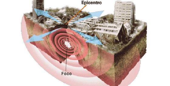 movimiento-sismico