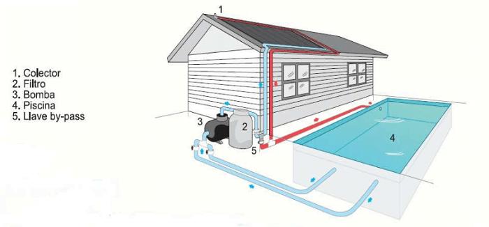 colector-solar-piscina