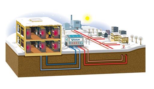 calefaccion-urbana