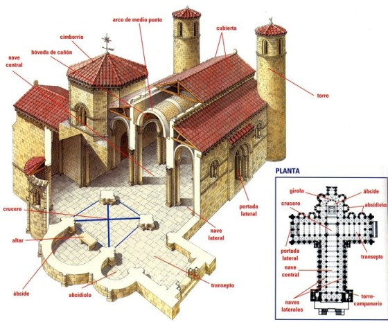 iglesia-romanica-caracteristicas