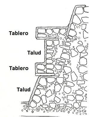 tablero-talud2