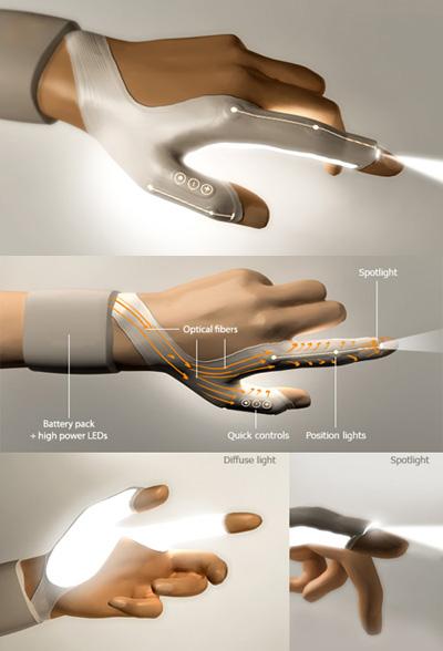bright-led-glove