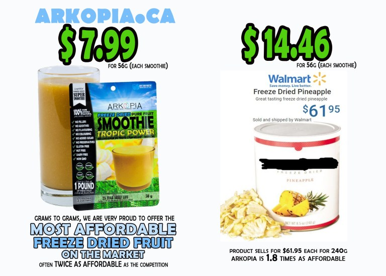 Arkopia Freeze Dried Smoothies Freeze Drying Food Prepper Camping Hiking Food Security Food Prices Fruit Healthy Pure Raw Whole Natural Real Food