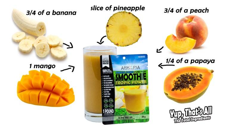 Tropic Ingredients PNGS widescreen yup