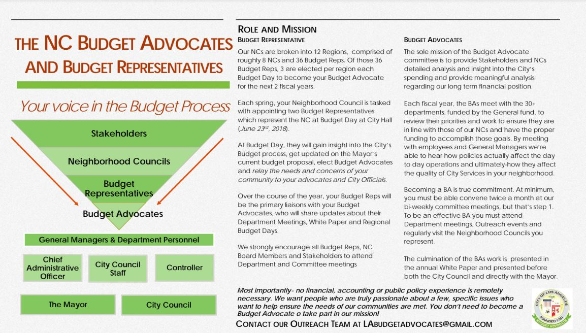 Budget-Day-Budget-Advocates-overview-2018