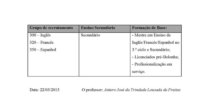 Novos_grupos_de_recrutamento_Espanhol_Inglês_Francês_no_básico_Página_3