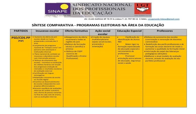 PROGRAMA ELEITORAL NA ÁREA DA EDUCAÇÃO _4__Página_1