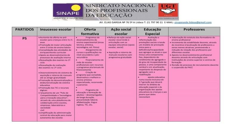 PROGRAMA ELEITORAL NA ÁREA DA EDUCAÇÃO _4__Página_2