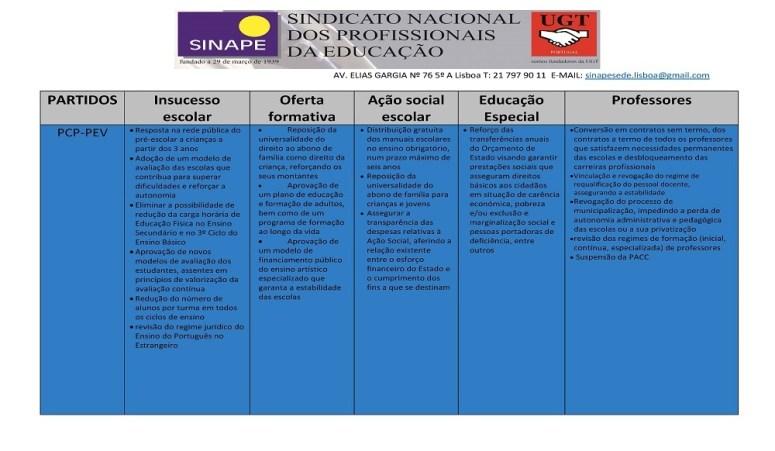 PROGRAMA ELEITORAL NA ÁREA DA EDUCAÇÃO _4__Página_3
