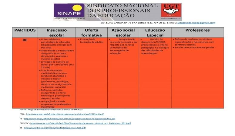 PROGRAMA ELEITORAL NA ÁREA DA EDUCAÇÃO _4__Página_4