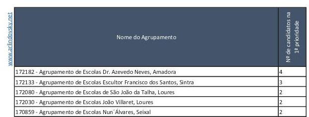 Escolas(1p)-001