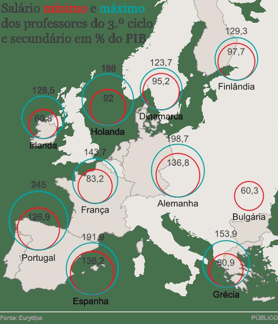 profs-europa