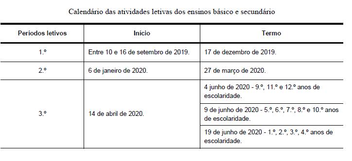 Calendario Dezembro 2019 Janeiro 2020.Calendario Escolar 2019 2020 Ram Blog Dear Lindo