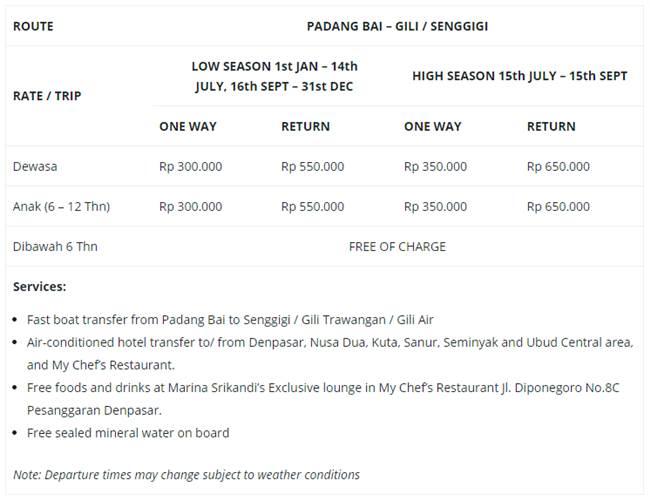 Paket Adventure Bali - Harga Tiket Marina Srikandi