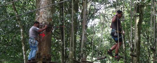 Outbound High Rope WWF Jalan Udara