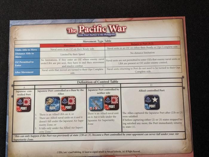 LNLP-PacWar-005