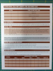 UnBox-VC2-6 PAC2 Back