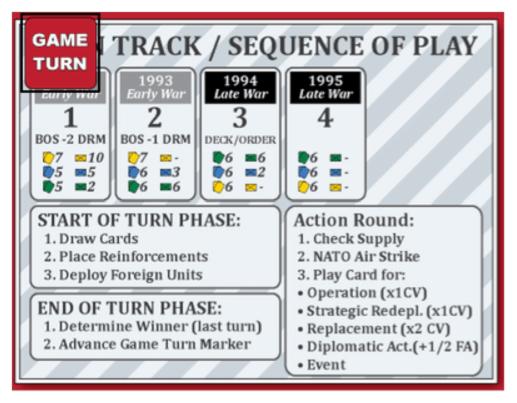 BU-sequence