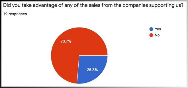 ACDC-AAR-Sales