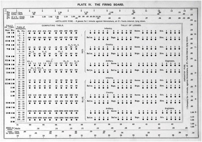 19-AKS-KriegspielPlate-IV