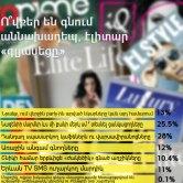 Armenian magazine cover հայկական ամսագրեր