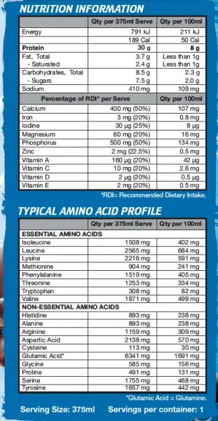 RTG Nutrition Facts ArmourUP Asia Singapore