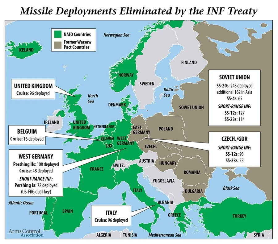 The INF Treaty prohibited all U.S. and Soviet missiles with ranges between 500 and 5,500 kilometers. The official figures above show missiles deployed November 1, 1987, shortly before the INF Treaty was signed. The treaty also required destruction of 430 U.S. missiles and 979 Soviet missiles which were in storage or otherwise not deployed. The treaty prevented the planned deployment of an additional 208 GLCMs in the Netherlands, Britain, Belgium, Germany, and Italy. The Pershing IAs, under joint U.S.-German control, were not formally covered by the INF Treaty but were also to be eliminated by U.S. and West German agreement.