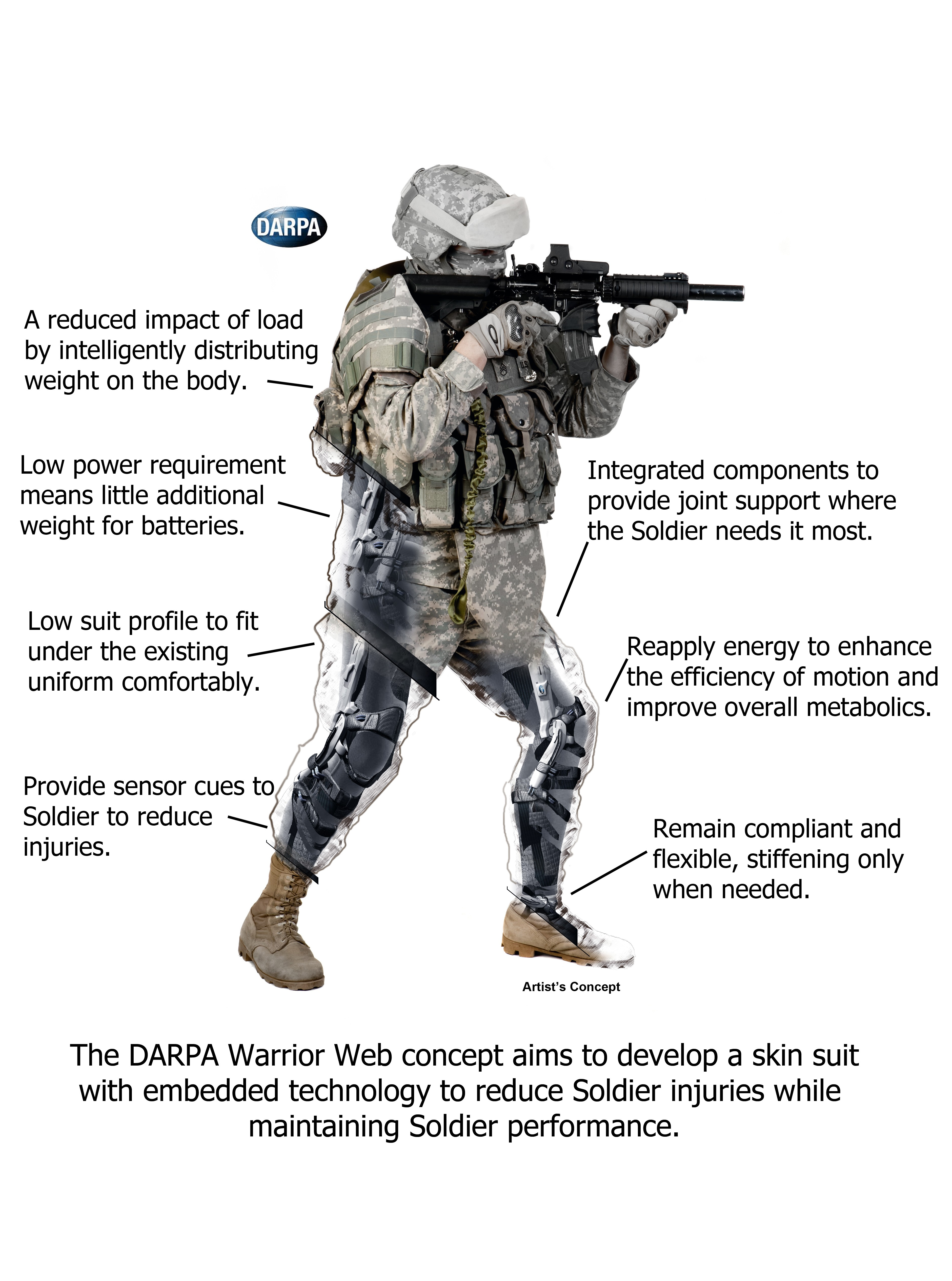 Darpa S Warrior Web Project May Provide Super Human