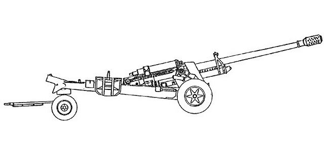 https://i2.wp.com/www.armyrecognition.com/images/stories/east_europe/russia/weapons/m-46/M-46_M1954_130mm_towed_field_artillery_gun_Russia_Russian_army_defence_industry_military_technology_line_drawing_blueprint_001.jpg