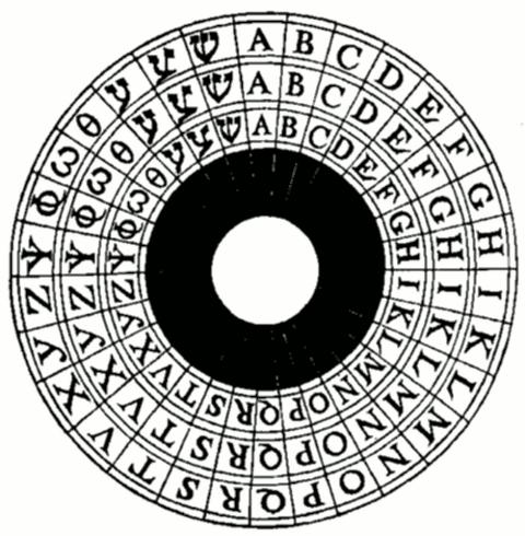 Bruno's Simplified Memory Wheel