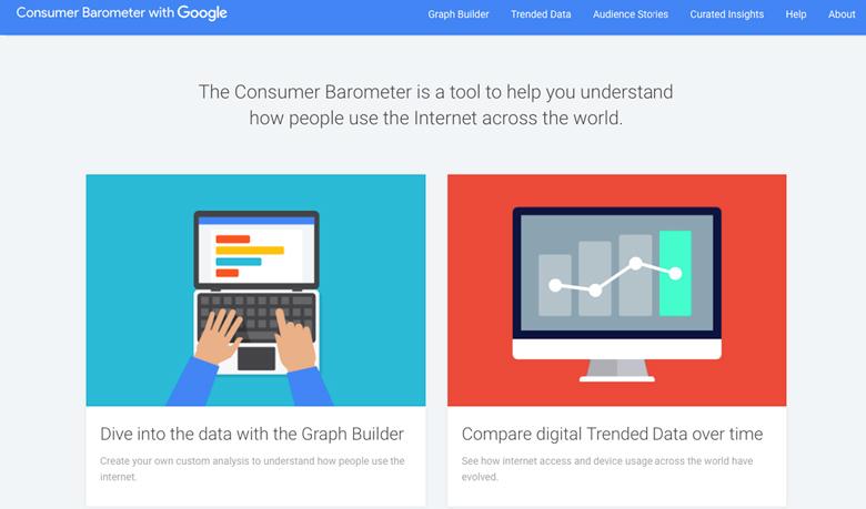 herramientas google consumer barometer google