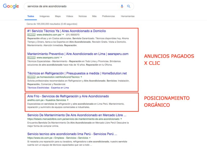posicionamiento web organico google