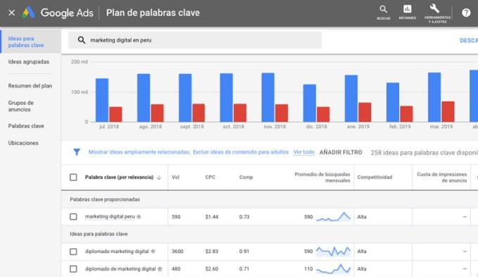 keyword planner tool herramienta  investigacion palabras clave