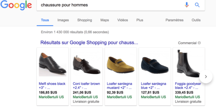 google shopping beneficios
