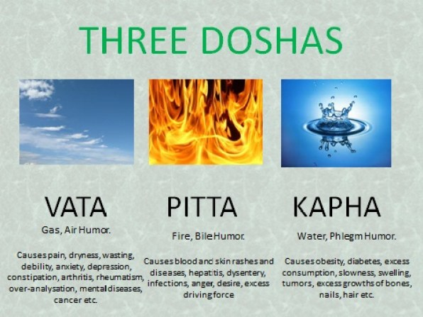 Image result for The three doshas of ayurveda