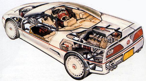 The mechnical make-up of the car was also interesting, in that it used a detuned version of the MG Metro 6R4's power plant mounted amidships.
