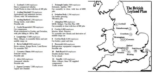 The British Leyland Plan