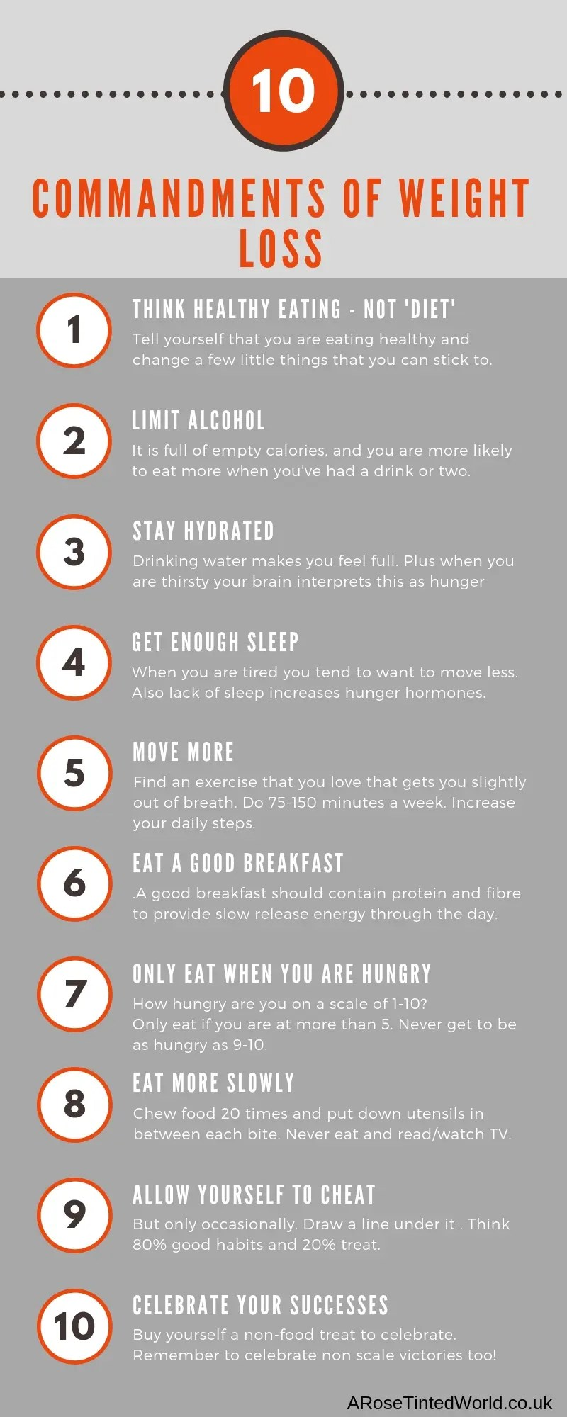 10 Commandments of Weight Loss Infographic