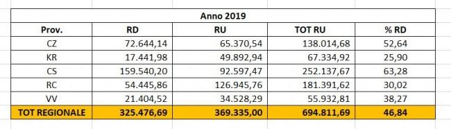 ru rd 2019 1