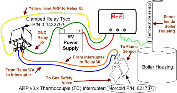 schematic wiring diagram dometic refrigerator wiring diagrams duo therm thermostat wiring diagram solidfonts dometic refrigerator