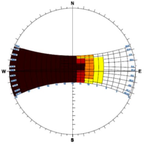 carta-solar-AM2
