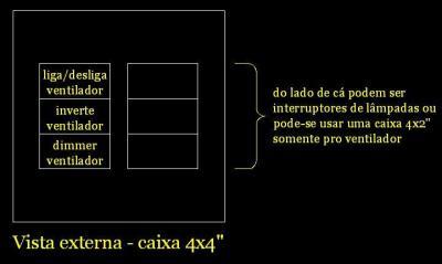 """Vista externa - Caixa 4x4"""""""