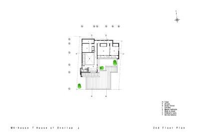 M4 House - Architect Show