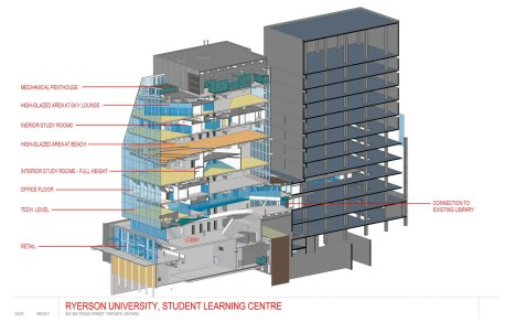 Ryerson University Student Learning Centre - Zeidler Partnership Architects + Snøhetta