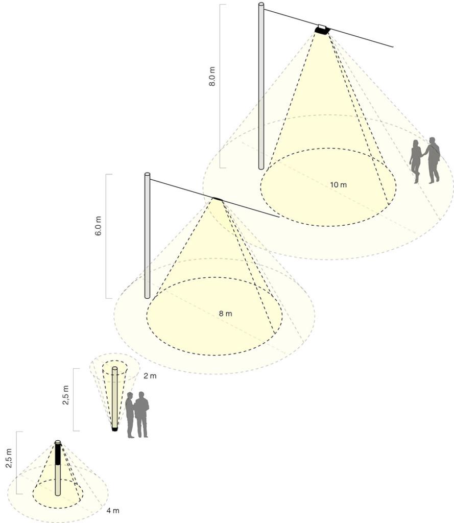 light diagrams 04122016
