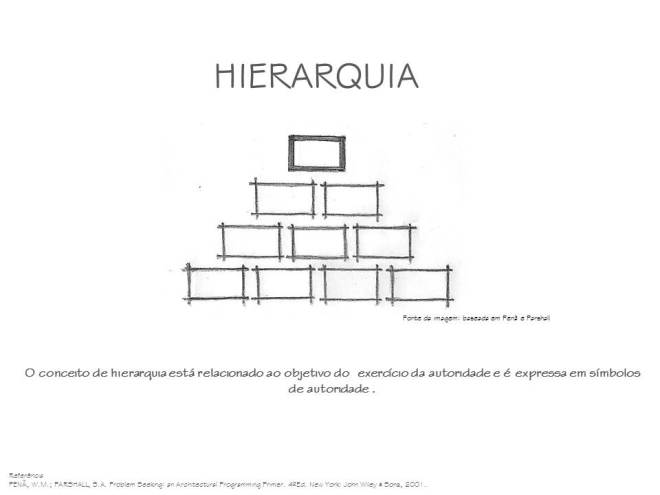 HierarquiaQ5