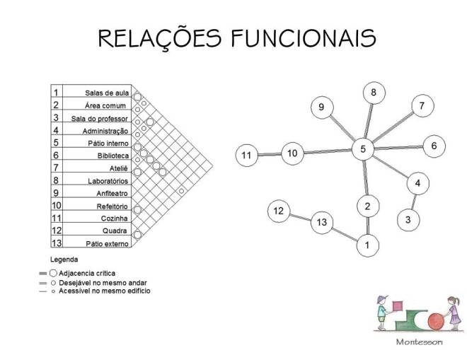 RelacoesFuncionais_Montessori