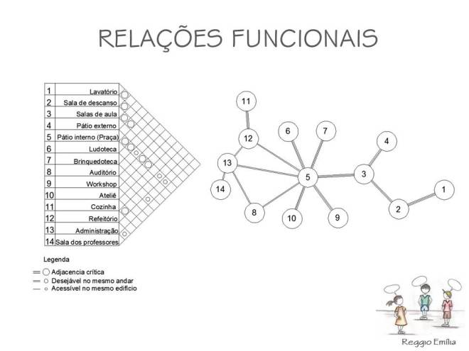 RelacoesFuncionais_ReggioEmilia