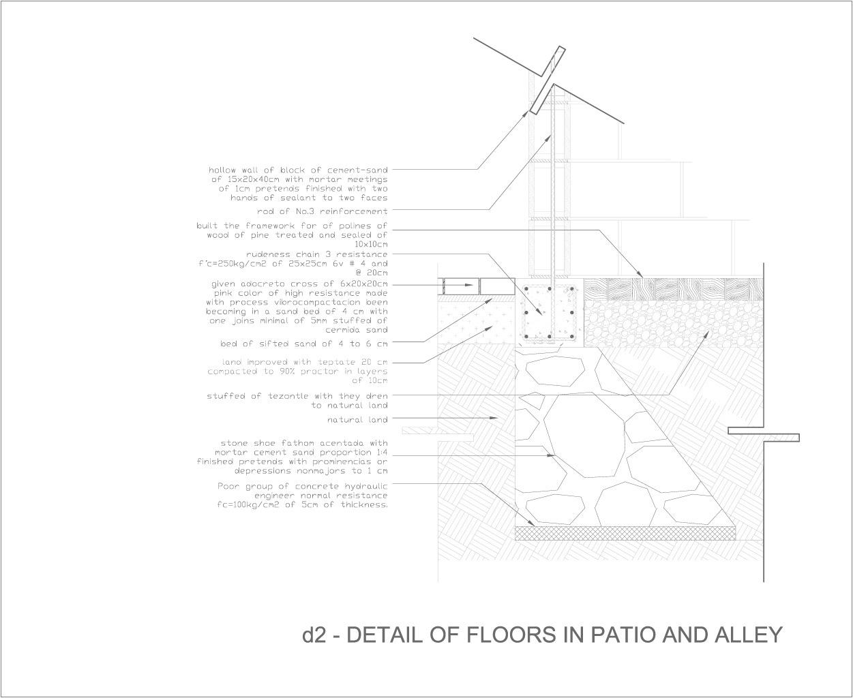 Casa del Callejón - DMP Arquitectura
