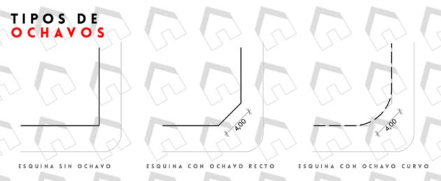 ochavos-1